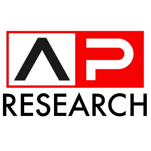 AP Research
